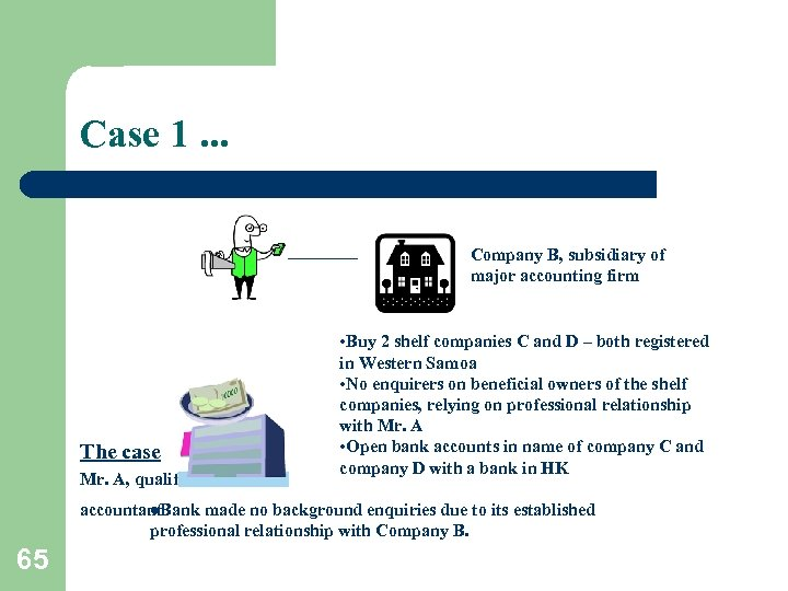 Case 1. . . Company B, subsidiary of major accounting firm The case Mr.