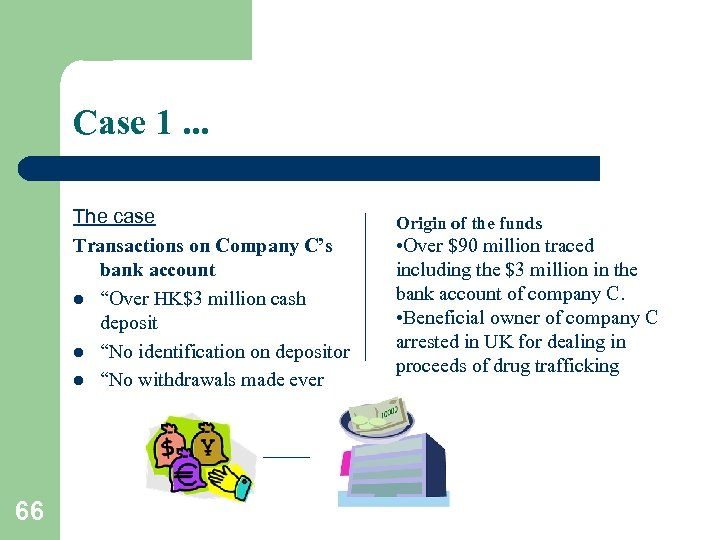 """Case 1. . . The case Transactions on Company C's bank account l """"Over"""