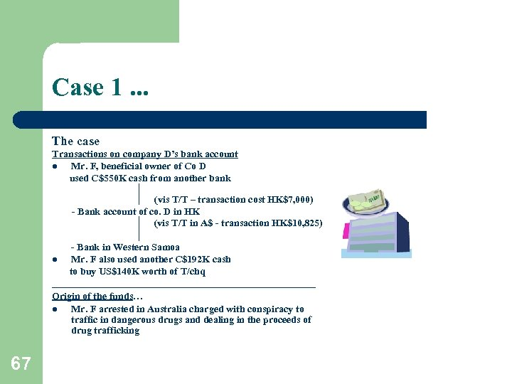 Case 1. . . The case Transactions on company D's bank account l Mr.