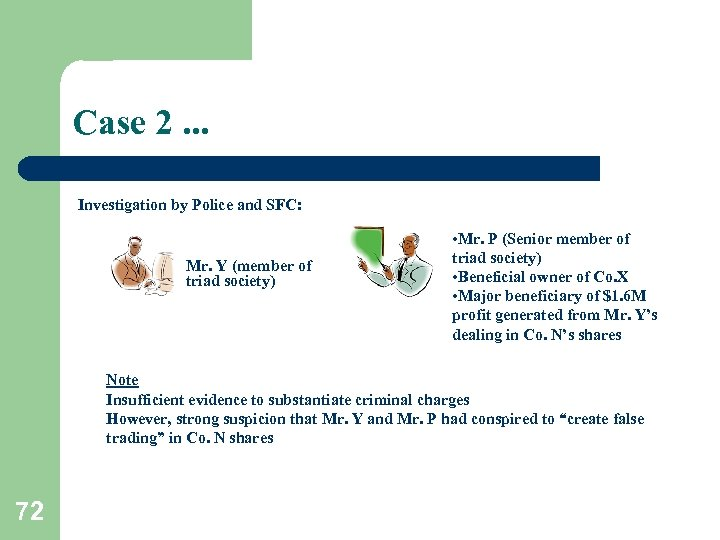 Case 2. . . Investigation by Police and SFC: Mr. Y (member of triad