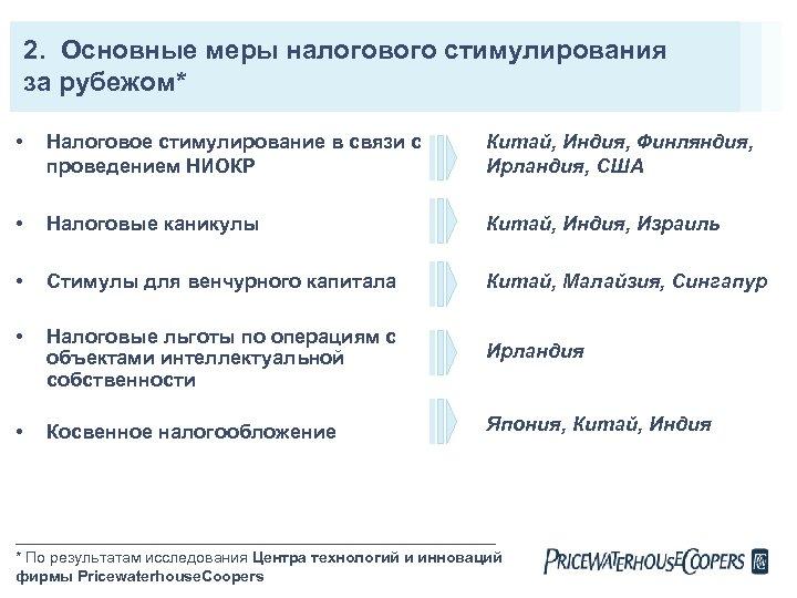 2. Основные меры налогового стимулирования за рубежом* • Налоговое стимулирование в связи с проведением