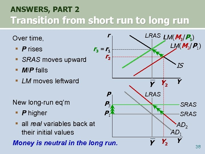 ANSWERS, PART 2 Transition from short run to long run Over time, § §