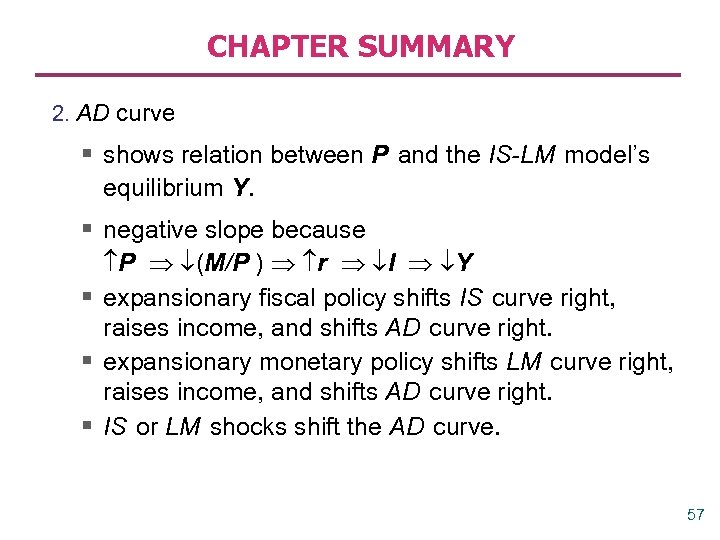 CHAPTER SUMMARY 2. AD curve § shows relation between P and the IS-LM model's