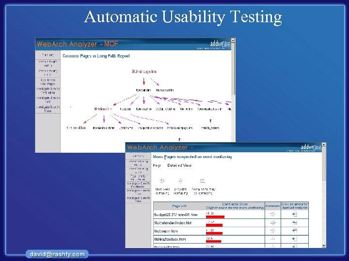 Automatic Usability Testing