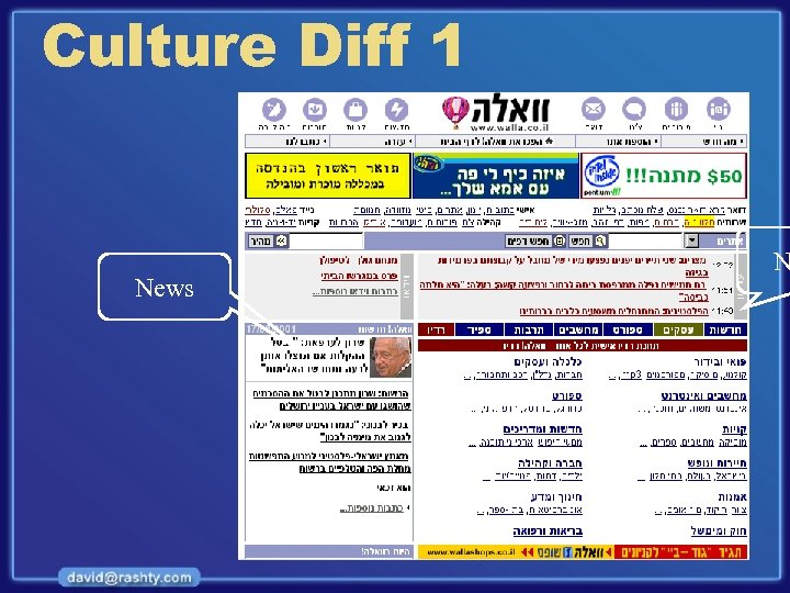 Culture Diff 1 News N