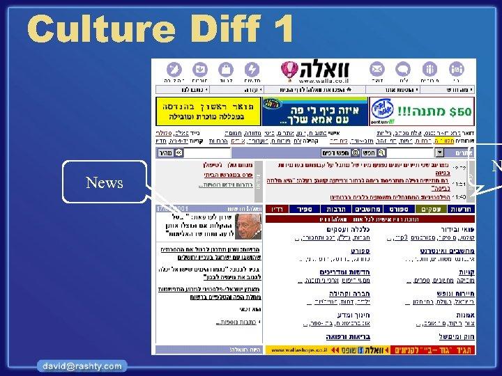 Culture Diff 1 News N