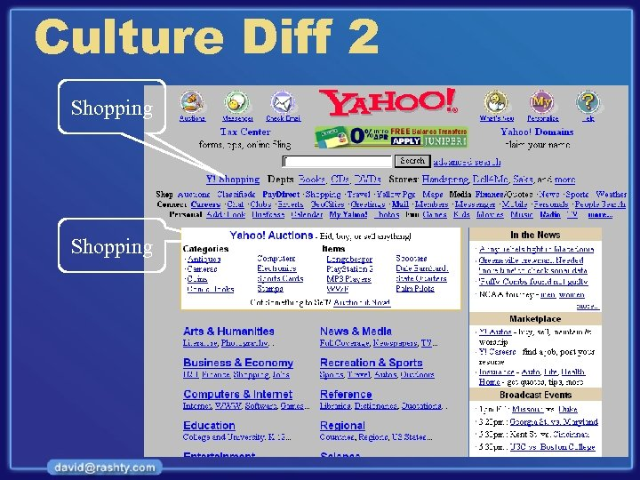 Culture Diff 2 Shopping