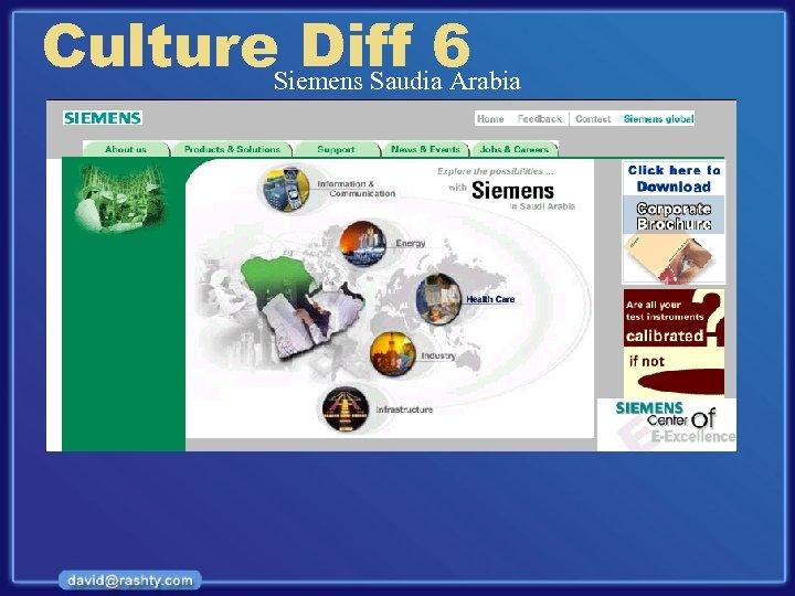 Culture. Siemens Saudia 6 Diff Arabia
