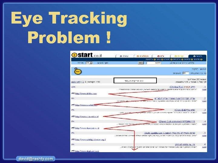 Eye Tracking Problem !