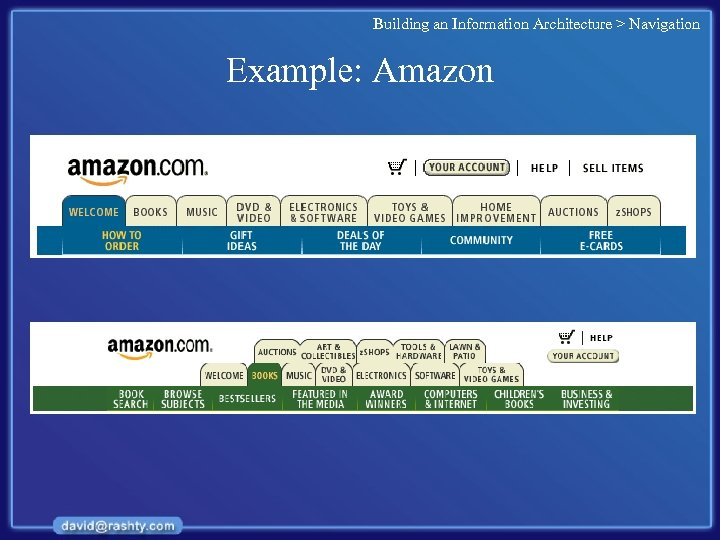 Building an Information Architecture > Navigation Example: Amazon