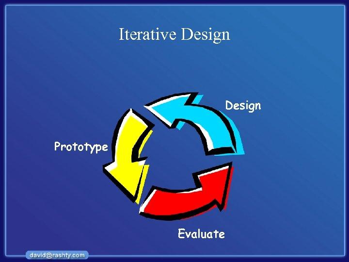 Iterative Design Prototype Evaluate