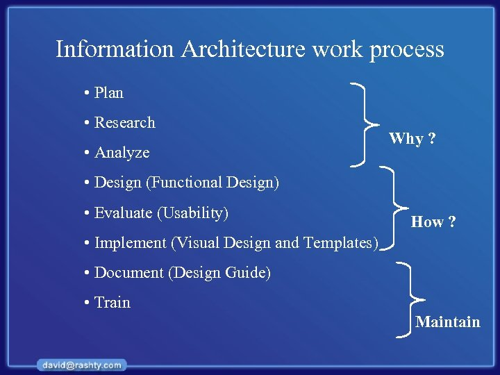 Information Architecture work process • Plan • Research • Analyze Why ? • Design