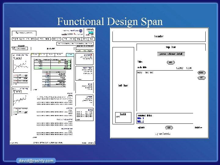 Functional Design Span