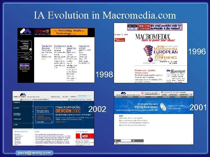 IA Evolution in Macromedia. com 1996 1998 2002 2001