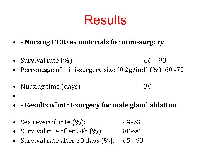 Results • - Nursing PL 30 as materials for mini-surgery • Survival rate (%):