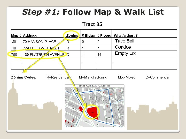 Step #1: Follow Map & Walk List Tract 35 Map # Address Zoning #
