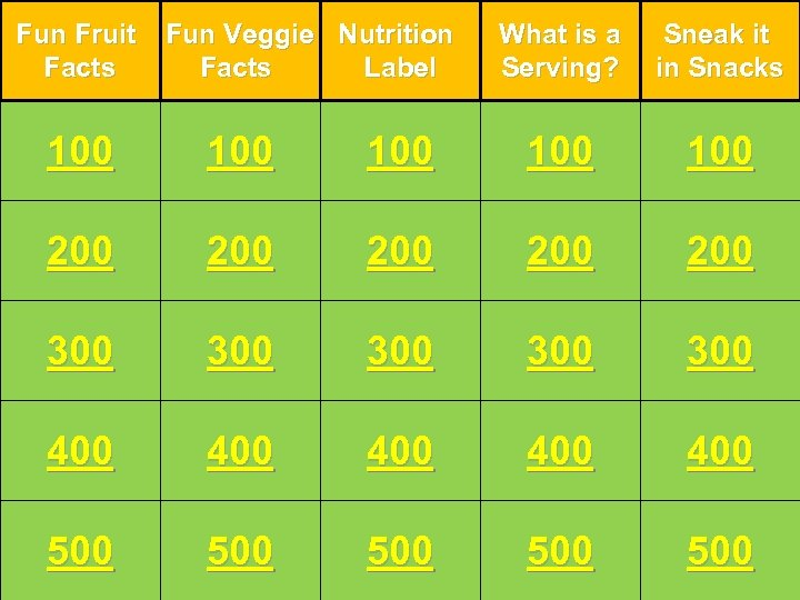 Fun Fruit Facts Fun Veggie Nutrition Facts Label What is a Serving? Sneak it