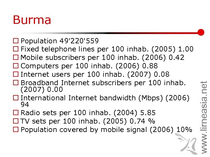 ¨ Population 49'220'559 ¨ Fixed telephone lines per 100 inhab. (2005) 1. 00 ¨