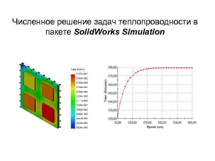 Численное решение задач теплопроводности в пакете Solid. Works Simulation