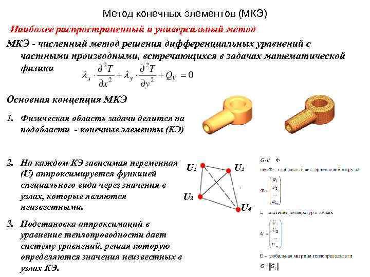 Метод конечных элементов (МКЭ) Наиболее распространенный и универсальный метод МКЭ - численный метод решения