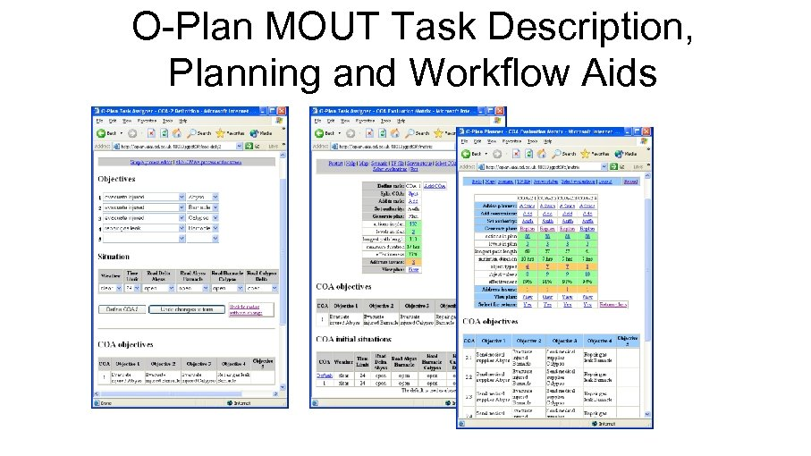 O-Plan MOUT Task Description, Planning and Workflow Aids