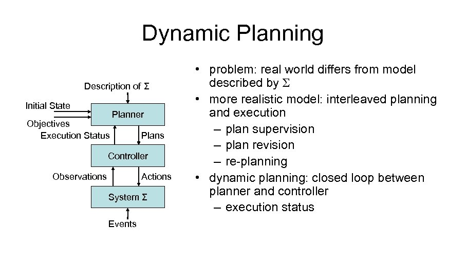 Dynamic Planning Description of Σ Initial State Objectives Execution Status Planner Plans Controller Observations