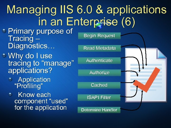Managing IIS 6. 0 & applications in an Enterprise (6) Request Primary purpose of