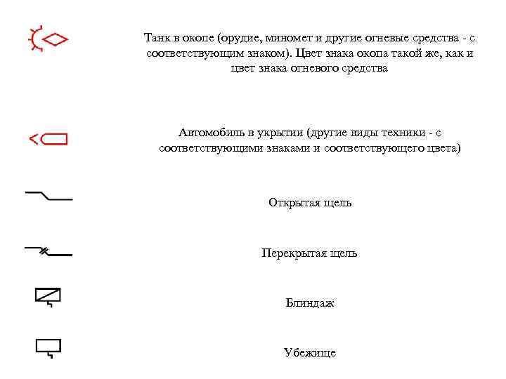 Танк в окопе (орудие, миномет и другие огневые средства - с соответствующим знаком). Цвет