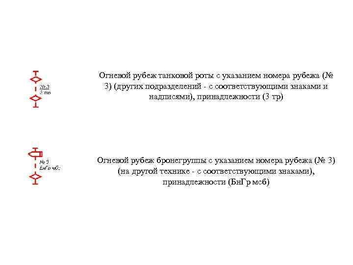 Огневой рубеж танковой роты с указанием номера рубежа (№ 3) (других подразделений - с