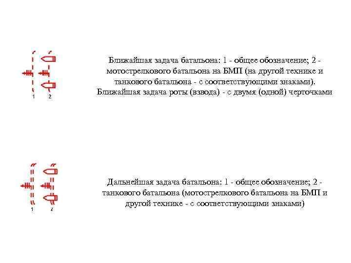Ближайшая задача батальона: 1 - общее обозначение; 2 - мотострелкового батальона на БМП (на