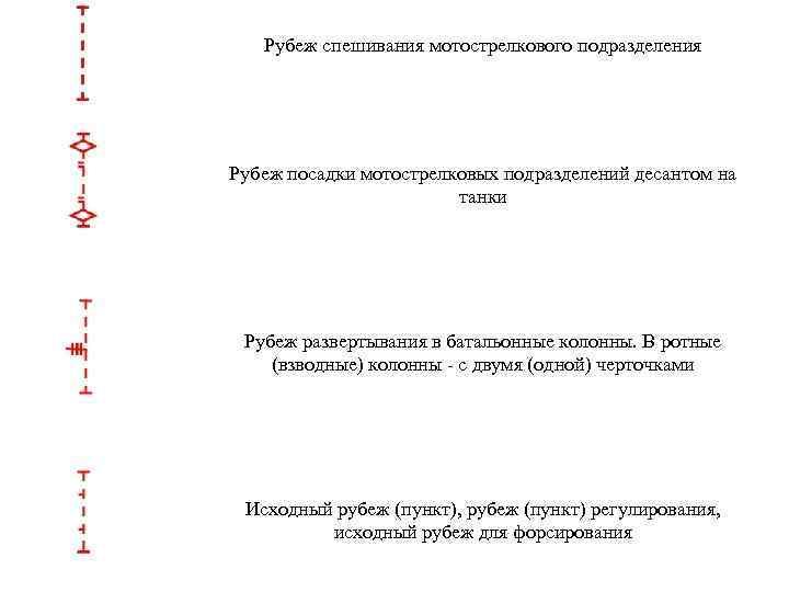 Рубеж спешивания мотострелкового подразделения Рубеж посадки мотострелковых подразделений десантом на танки Рубеж развертывания в