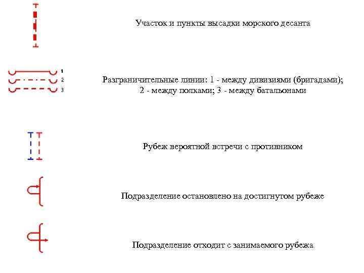 Участок и пункты высадки морского десанта Разграничительные линии: 1 - между дивизиями (бригадами); 2