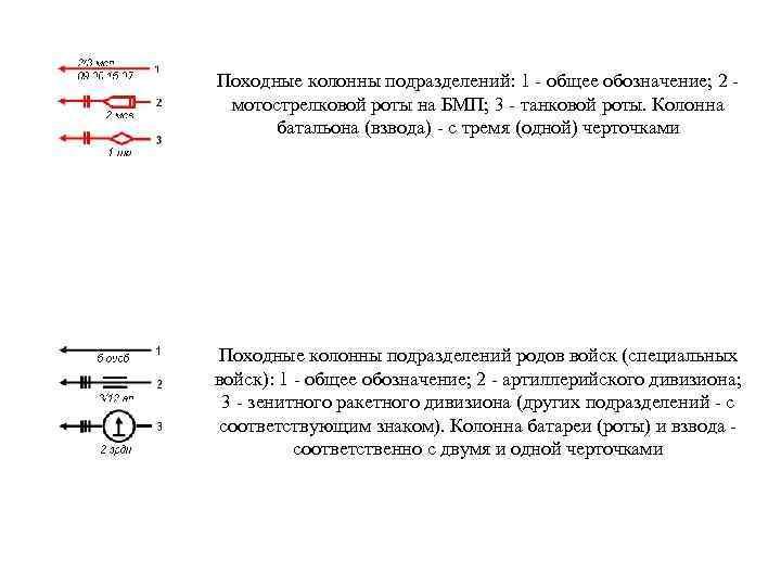 Походные колонны подразделений: 1 - общее обозначение; 2 - мотострелковой роты на БМП; 3