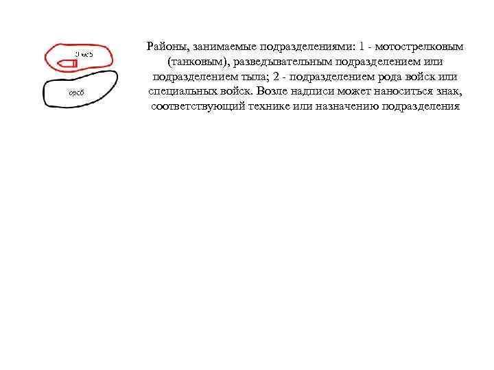 Районы, занимаемые подразделениями: 1 - мотострелковым (танковым), разведывательным подразделением или подразделением тыла; 2 -