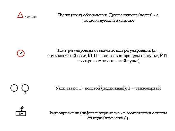 Пункт (пост) обозначения. Другие пункты (посты) - с соответствующей надписью Пост регулирования движения или