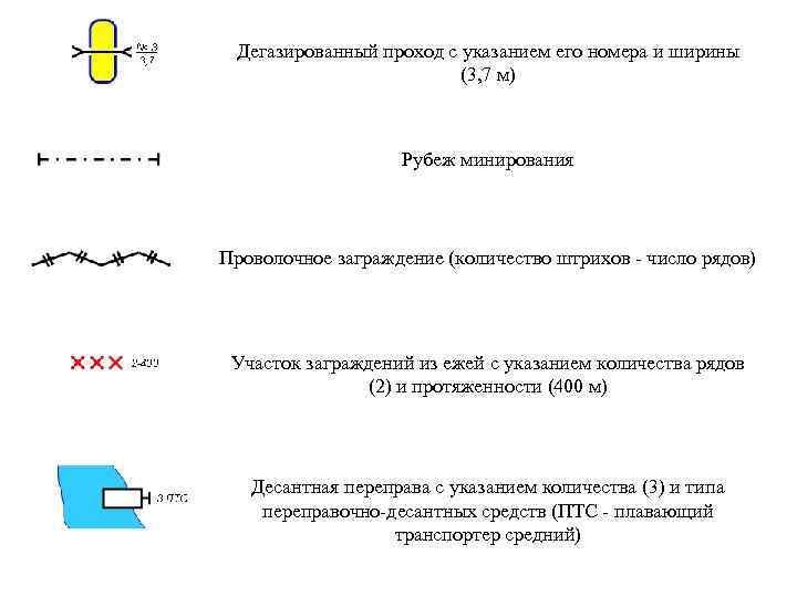 Дегазированный проход с указанием его номера и ширины (3, 7 м) Рубеж минирования Проволочное
