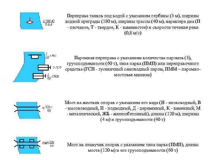 Переправа танков под водой с указанием глубины (3 м), ширины водной преграды (180 м),