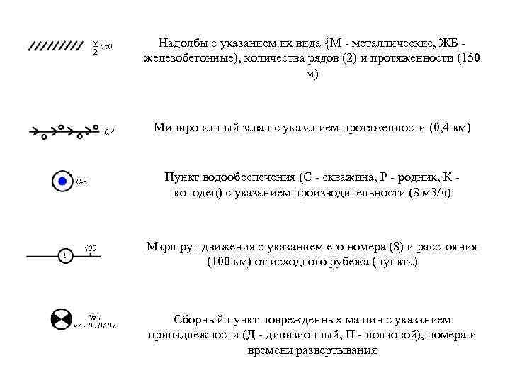 Надолбы с указанием их вида {М - металлические, ЖБ - железобетонные), количества рядов (2)