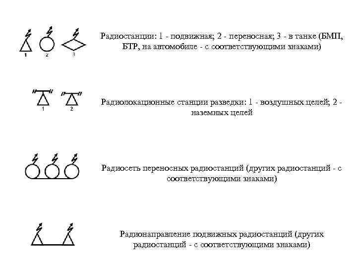 Радиостанции: 1 - подвижная; 2 - переносная; 3 - в танке (БМП, БТР, на
