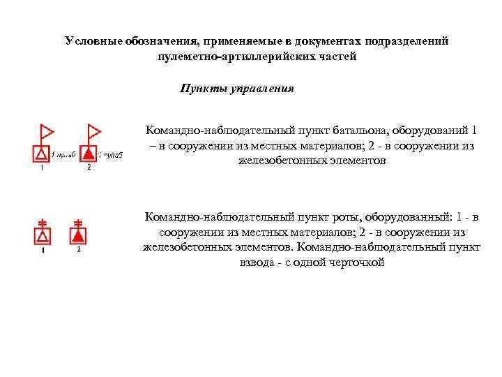 Условные обозначения, применяемые в документах подразделений пулеметно-артиллерийских частей Пункты управления Командно-наблюдательный пункт батальона, оборудований