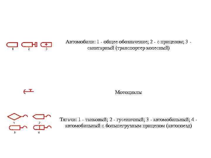 Автомобили: 1 - общее обозначение; 2 - с прицелом; 3 - санитарный (транспортер колесный)