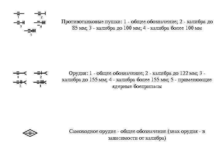 Противотанковые пушки: 1 - общее обозначение; 2 - калибра до 85 мм; 3 -