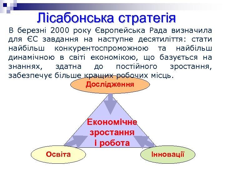 Лісабонська стратегія В березні 2000 року Європейська Рада визначила для ЄС завдання на наступне