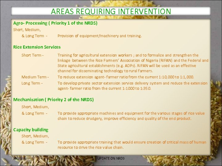 AREAS REQUIRING INTERVENTION Agro- Processing ( Priority 1 of the NRDS) Short, Medium, &