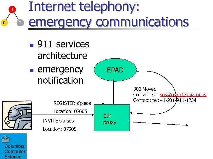 Internet telephony: emergency communications n n 911 services architecture emergency notification EPAD 302 Moved