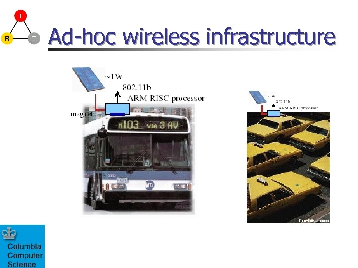 Ad-hoc wireless infrastructure