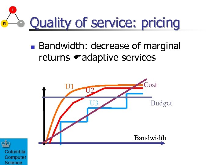 Quality of service: pricing n Bandwidth: decrease of marginal returns adaptive services U 1