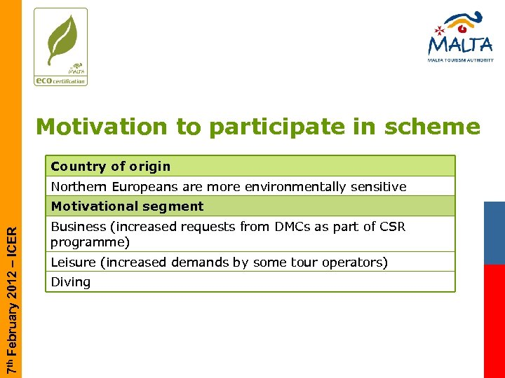 Motivation to participate in scheme Country of origin Northern Europeans are more environmentally sensitive