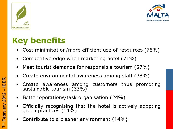 Key benefits • Cost minimisation/more efficient use of resources (76%) • Competitive edge when