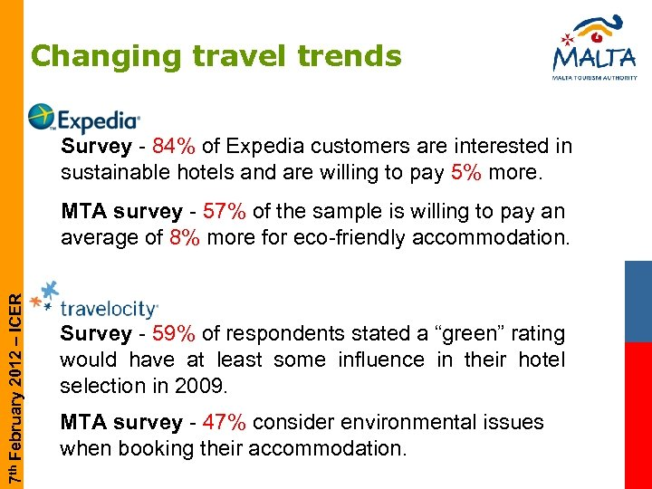 Changing travel trends Survey - 84% of Expedia customers are interested in sustainable hotels
